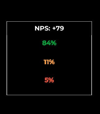 OPERACIÓN HOTELERA - Resultados NPS